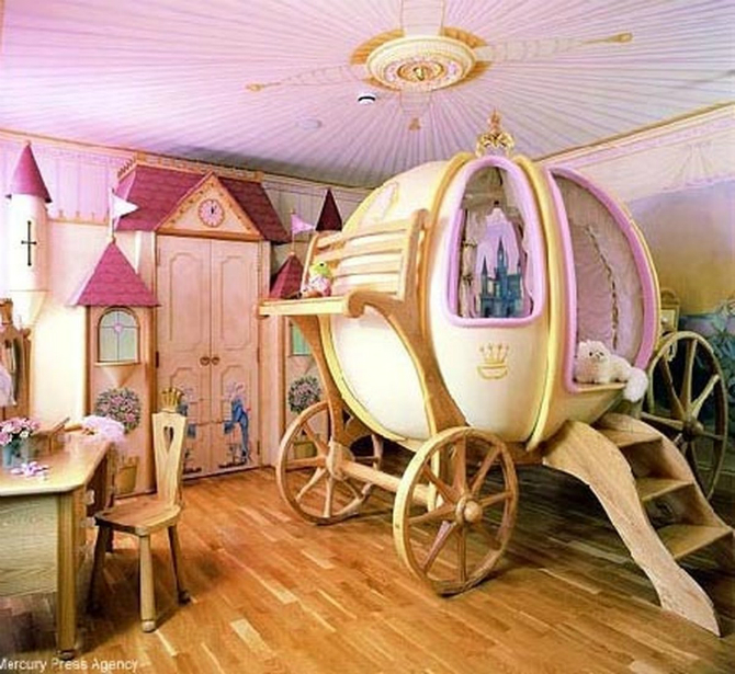 Kids Master Bedroom Ideas With Style – Master Bedroom Ideas
